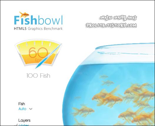 그래픽 성능 벤치마킹 Fish Bowlie