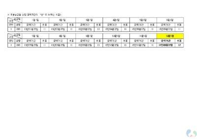 신규입사자 호봉산정내역서 - 2. 호봉승급일 산정방법