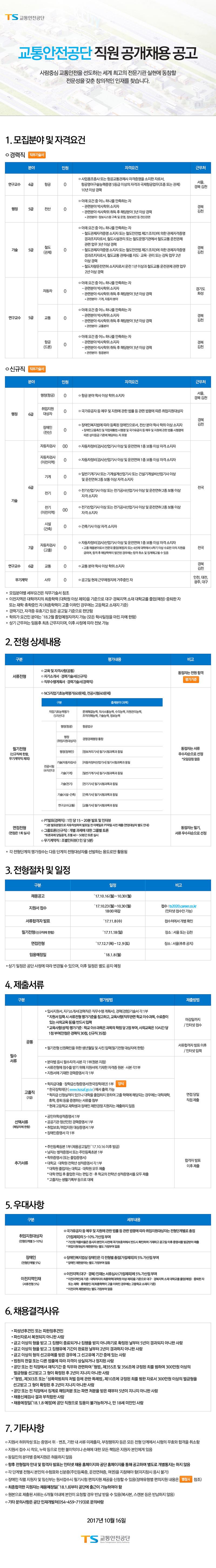 2018 상반기 교통안전공단 직원 공개채용(~10.30)