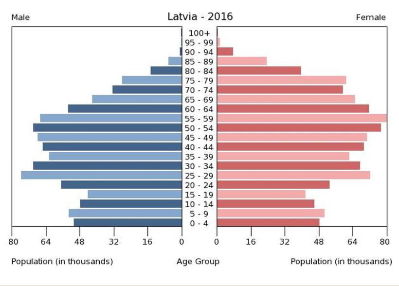 <팩트체크> 리투아니아, 라트비아, 미녀가 남아돈다고??