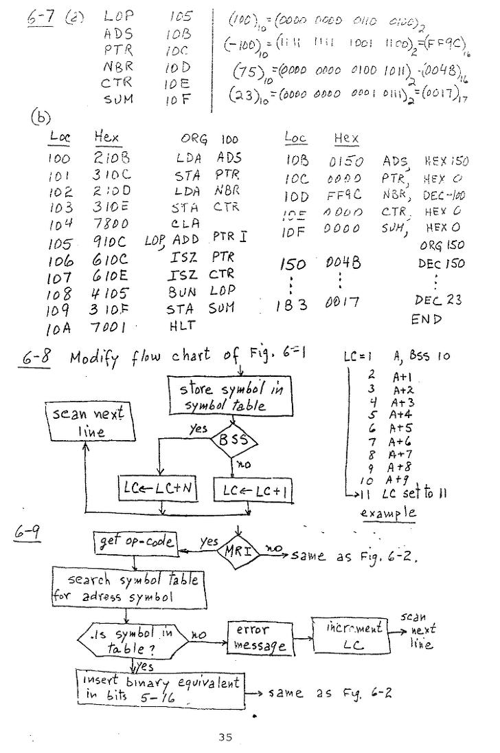 컴퓨터구조 연습문제, 모리스 마노 챕터6 35